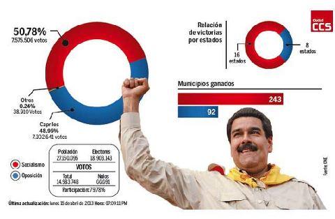 la difusión de la verdad, ha sido la pincha de los blogueros cubanos